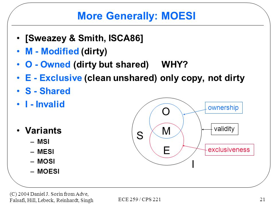 More Generally: MOESI O M S E I [Sweazey & Smith, ISCA86]
